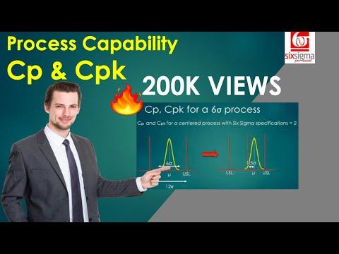 Process Capablity Part II - Cp & Cpk