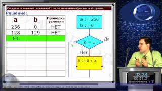 категория B5. ЕГЭ по информатике и ИКТ 2014