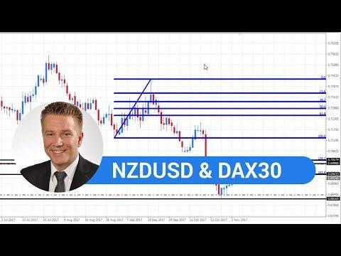 Real-Time Daily Trading Ideas: Friday, 3rd November 2017: NZDUSD & DAX