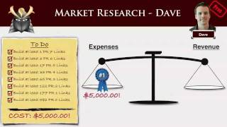 [UNCOVERED] The TRUE Search Engine Optimization COST