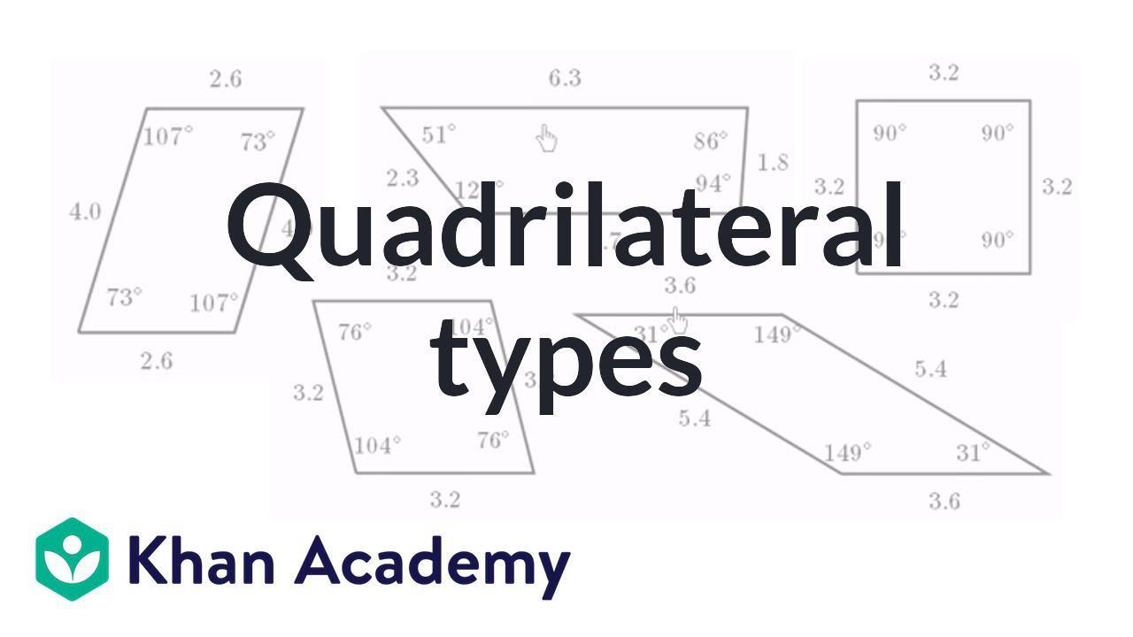 Quadrilateral types (video)   Quadrilaterals   Khan Academy [ 720 x 1280 Pixel ]