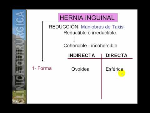 HERNIA INGUINAL - YouTube