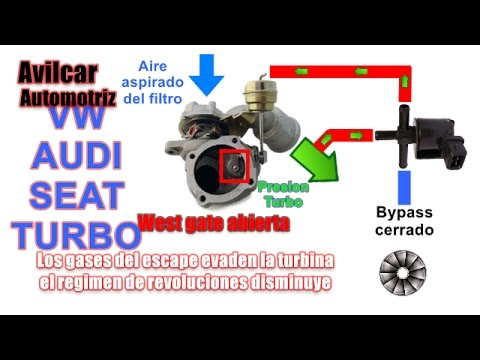 Motores turbo vw audi seat n75 n249 funcionamiento avilcar