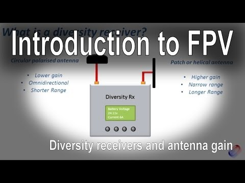 Understanding Drone FPV Live Video, Antenna Gain And Range