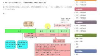 口座振替のお支払いの引落日の解説(約7分)
