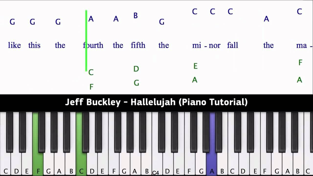 Jeff Buckley - Hallelujah (Piano Tutorial) - YouTube