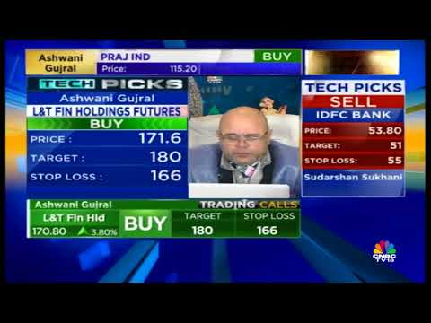 Ashwani Gujral on Nifty 50 & Today's Tech Picks | 6th Dec | Morning Call | CNBC TV18