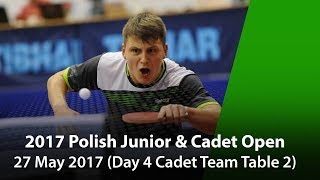 2017 ITTF Polish Junior & Cadet Open - Day 4 (Cadet Team QF) Table 2 thumbnail