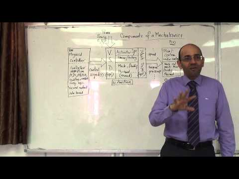 Introduction II:Components of a mechatronic system, 17/9/2014