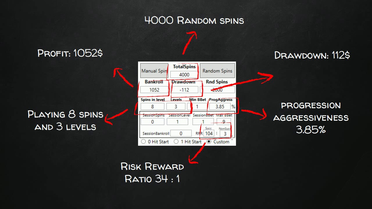 Roulette Strategies Free