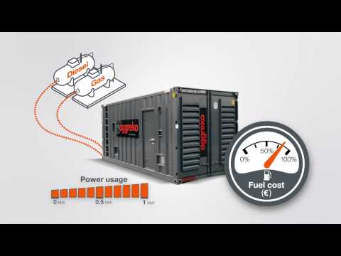Aggreko Full Speed on Gas (HD)