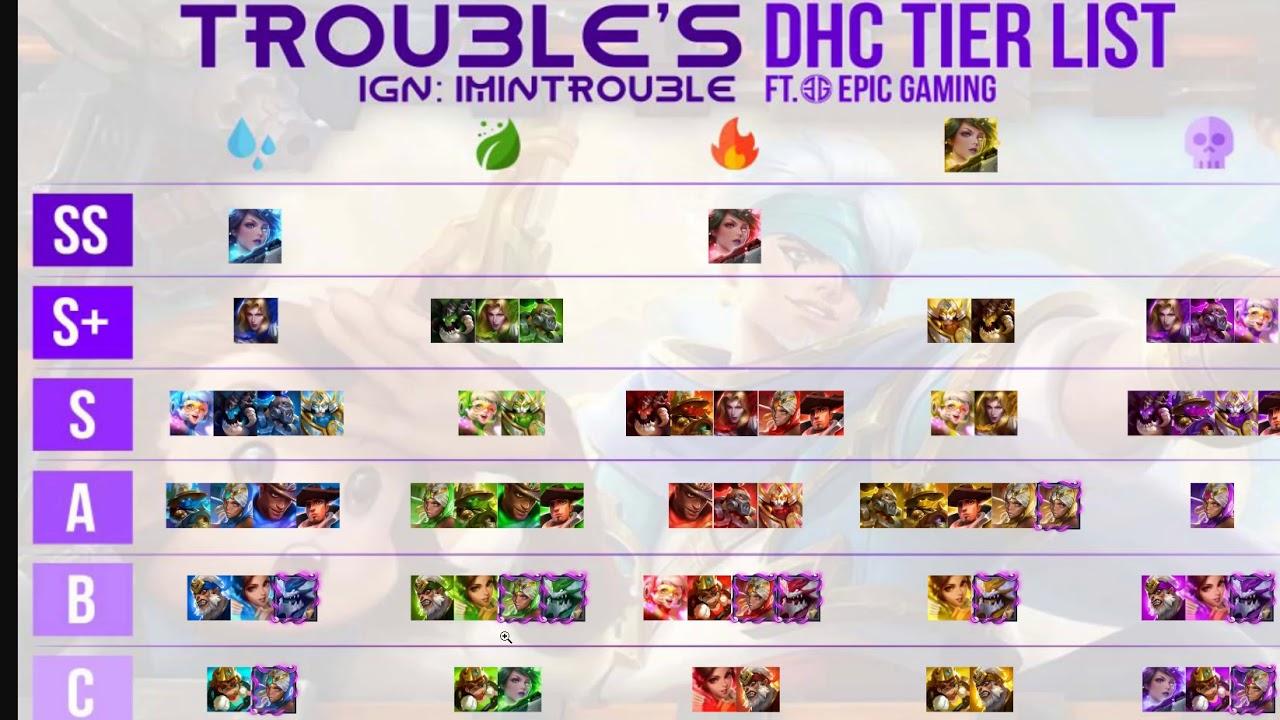 [DHC] Tier List Mayo 2019