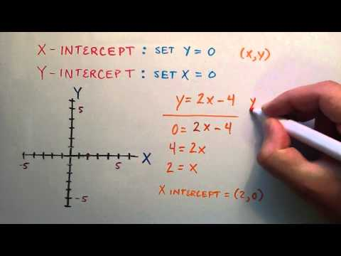 How to Find the X and Y Intercept of a Line ( Example 1 ) Intermediate Algebra , Lesson 60