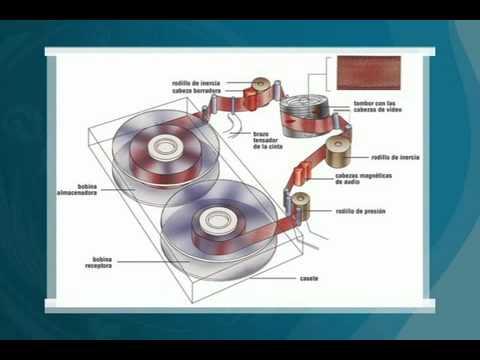 Medios De Almacenamiento: Magnéticos, ópticos Y Estado Sólido