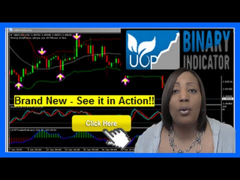 Uop binary options indicator