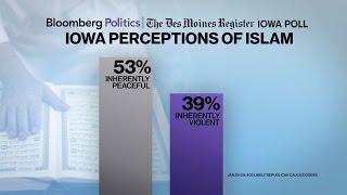 Mark Halperin: GOP Voters Want to Hear Anti-Islam Rhetoric