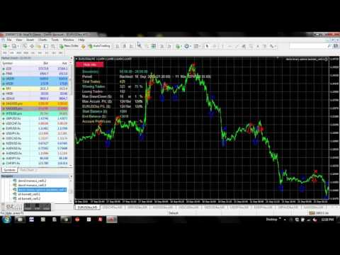 Automated Backtesting Tool for Binary Options on MT4