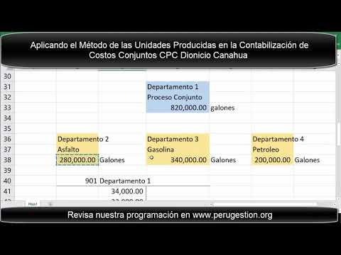 Costos Conjuntos : M�todo de las Unidades Producidas