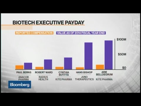 Cancer Cures Bring Big Paydays for Biotech CEOs