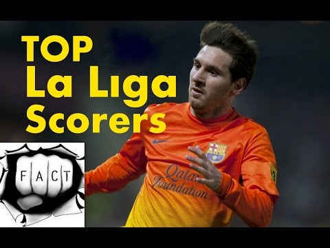 Top 10 La Liga Highest Goal Scorers All Time