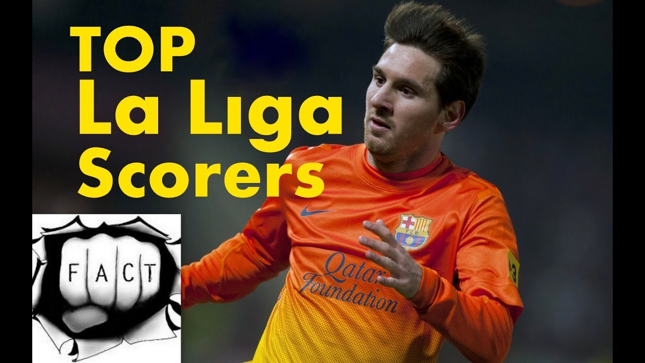 top soccer la liga