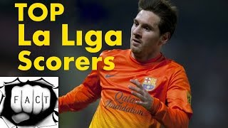 Video Top 10 La Liga Highest Goal Scorers All Time download MP3, 3GP, MP4, WEBM, AVI, FLV Oktober 2018