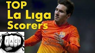 Top 10 La Liga Highest Goal Scorers All Time