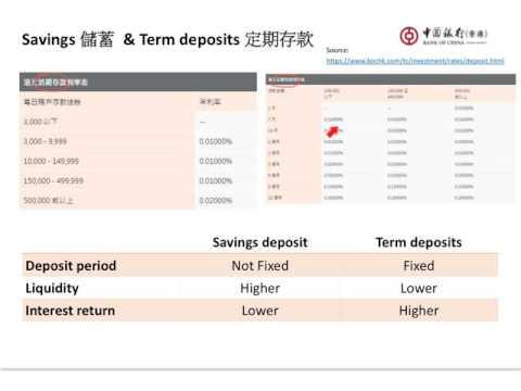 Investment 02 - Saving & Term Deposit