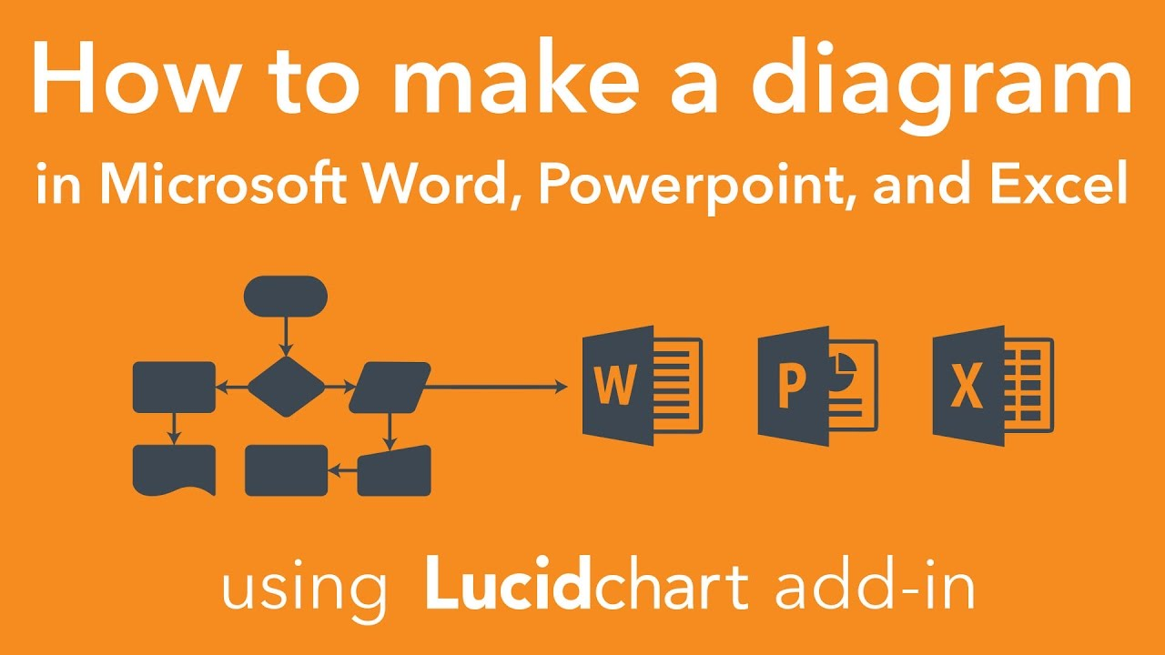 make a diagram 4age 20v distributor wiring in microsoft office using lucidchart youtube