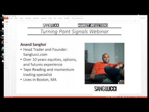 Market Inflections & Sang Lucci Present: Turning Point Signals