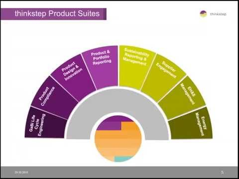 Mastering the LEED v4 MR Credits for Product Manufacturers - Material Ingredients