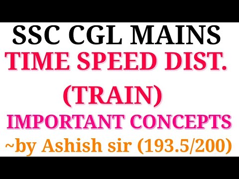 time speed distance (train) all concepts lecture 1