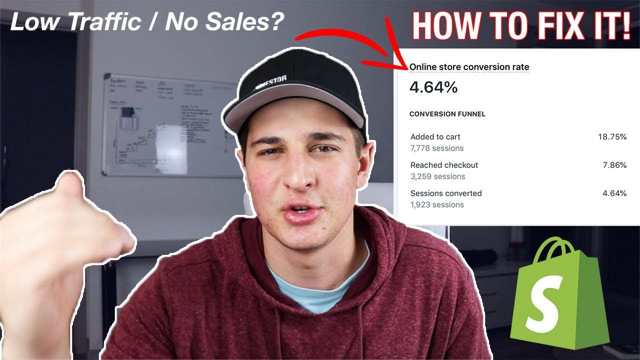 Low Traffic / No Sales? - How To Fix Most Issues (Shopify Dropshipping)