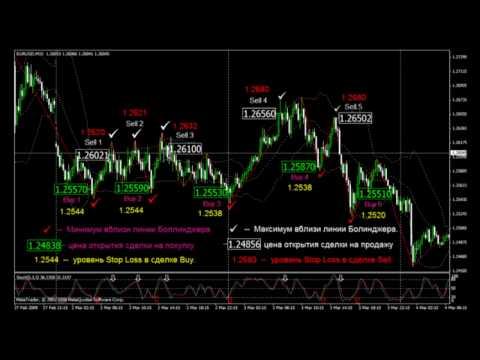 биржевые часы 24