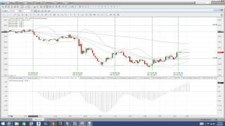 Nadex Binary Options Trading Signals Market Recap and Results 4 25 14 ANOTHER OUTSTANDING WIN