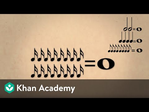 Lesson 1: Note values, duration, and time signatures   Music basics   Music   Khan Academy