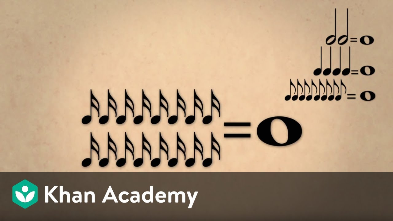 Lesson 1: Note values, duration, and time signatures (video