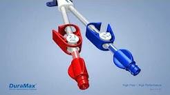 hqdefault - Mahurkar Triple Lumen Dialysis Catheter