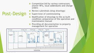 HVAC Designer / Mechanical Engineer Job Duties