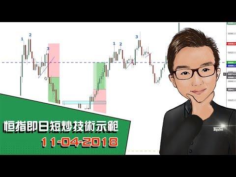 恒指即日短炒技術示範 11-04-2018 - SignalTom投資迷你大學