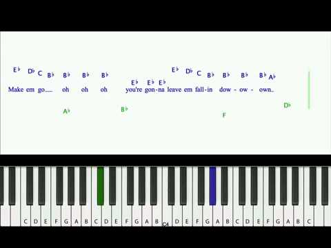 Piano Tutorial Firework Katy Perry - YouTube