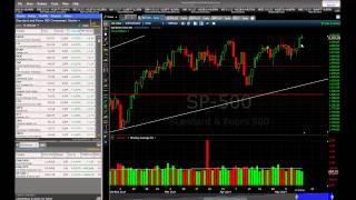 14/05/2014 Daily Market Analysis | anyoption™