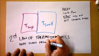 Stabbed by the Arrow of Time or The Second Law of Thermodynamics | Doc Physics