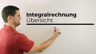 Integralrechnung, Anfänge, Übersicht, Stammfunktionen etc.   Mathe by Daniel Jung