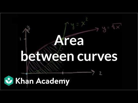 Area between curves | Applications of definite integrals | A