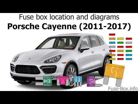 fuse box location and diagrams porsche cayenne (2011 2017) youtube 2006 Dodge Charger Fuse Box Location