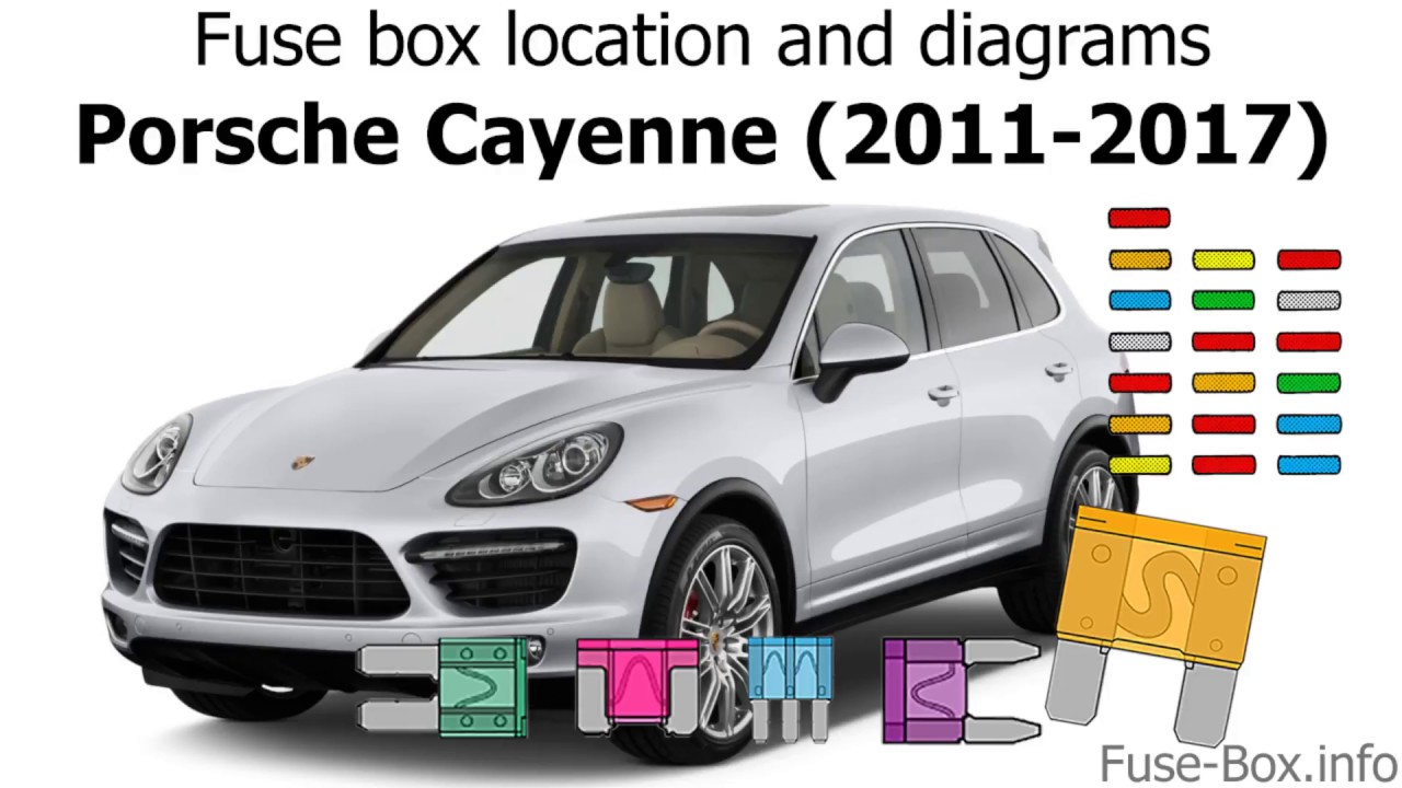 fuse box location and diagrams porsche cayenne 2011 2017. Black Bedroom Furniture Sets. Home Design Ideas