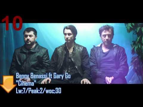Billboard Bubbling Under Hot 100(Top 25) April 7, 2012
