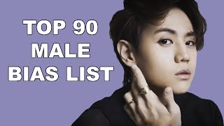 Junkkook's Kpop Top 90 Male Bias List
