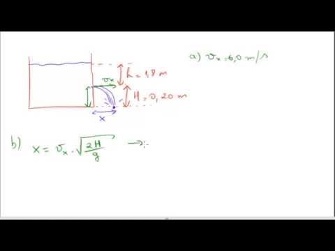 Equação de Bernouilli e de Torricelli